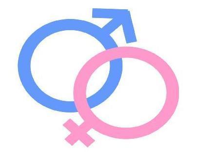 20101221122232-sexos-simbolos.jpg
